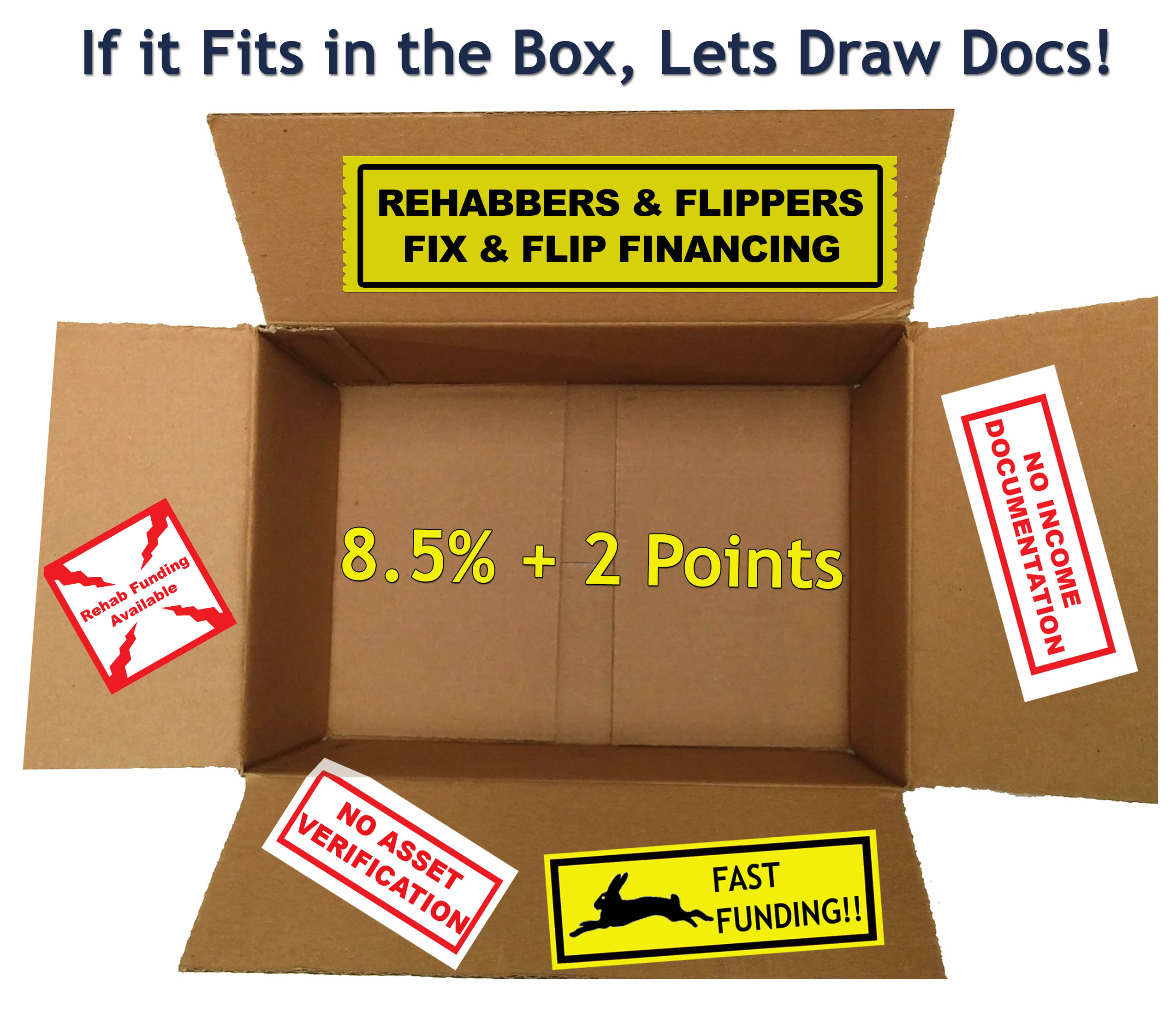 If it fits in the box, lets draw docs!